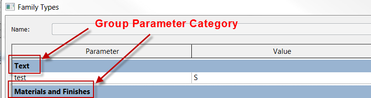 Gotcha with Shared Parameters | MG aec